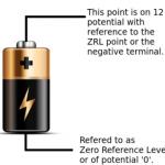 Zero Reference Level