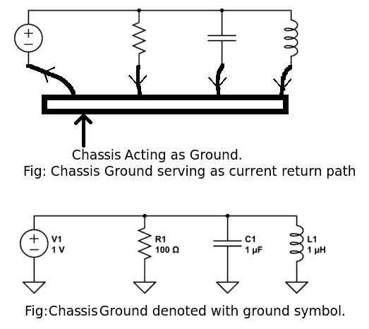 chasis ground