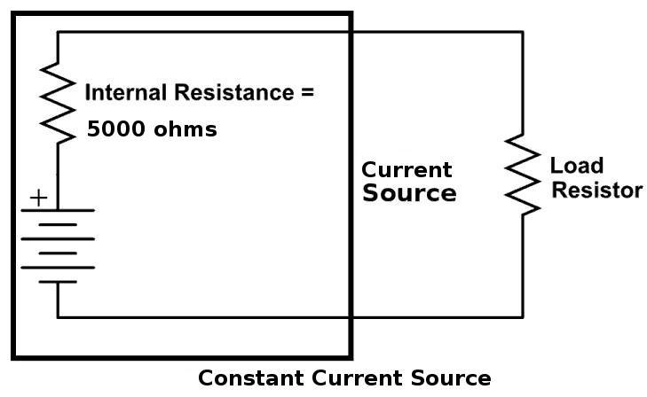 voltage source and current source rh electronicspani com DC Voltage Source voltage controlled constant current source circuit diagram