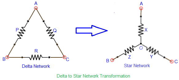 Star, Delta connection and transformation.