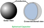 Spherical Capacitor