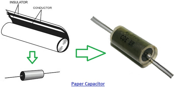 Aluminum electrolytic capacitor as well How To Pick Audio Capacitors additionally Electrolytic Capacitors Symbol in addition Schematic Symbols furthermore Cp3300uf. on electrolytic capacitor polarity
