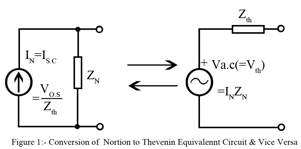 thevenin u2019s and norton u2019s theorem for ac