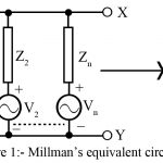 Millman's Theorem for AC networks