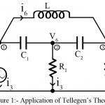 Tellegen's Theorem for AC Network