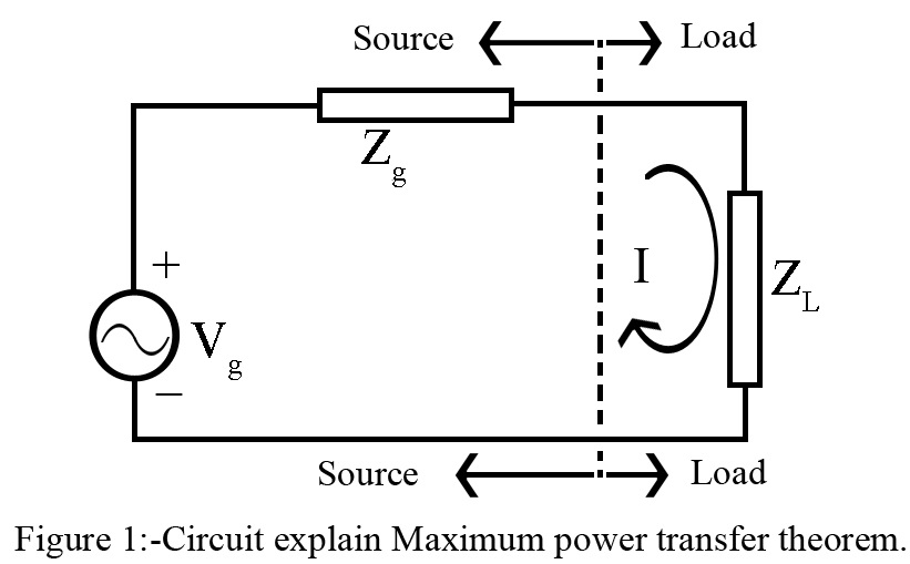 circuit-explaning-maximum-power-transfer-theorem