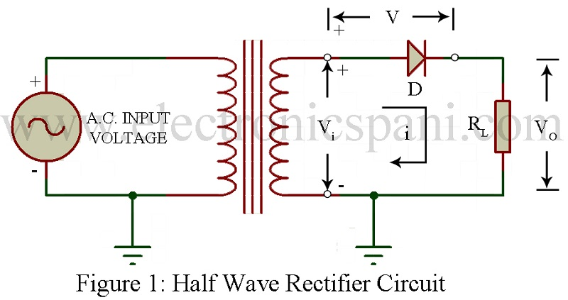 Half Wave Rectifier | Derivation - Electronics Tutorials