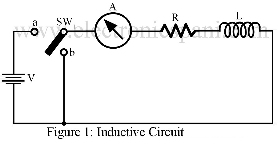 Rise and Decay of Current in an Inductive Circuit
