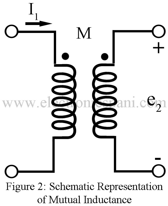 Dot Convention Inductor In Series And Parallel