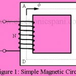 Magnetic Circuit