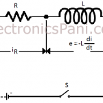 EFFECTS OF SELF INDUCTION A DC CIRCUIT
