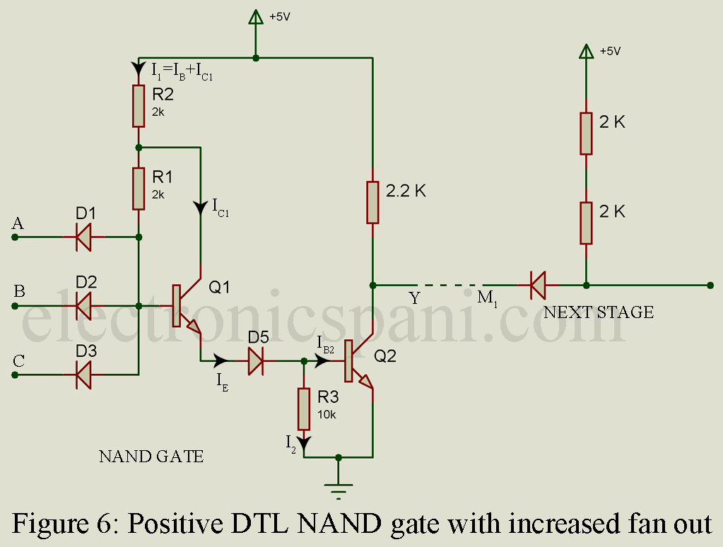 Diode Transistor Logic Gate Electronics Tutorials Diagram Using Nand Gates Only Ic Positive Dtl With Increased Fan Out