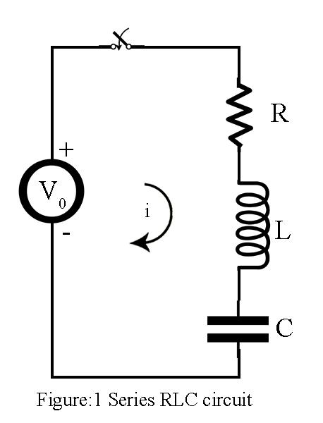 Rlc RLC Engineering